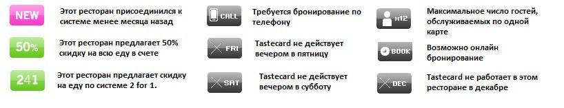 tastecard znachki