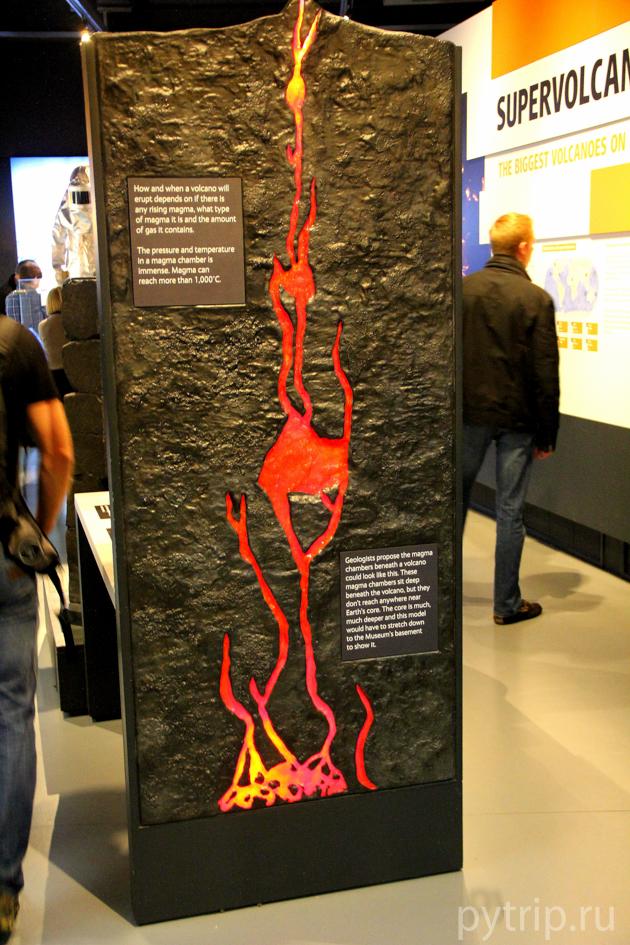 вулканы музей